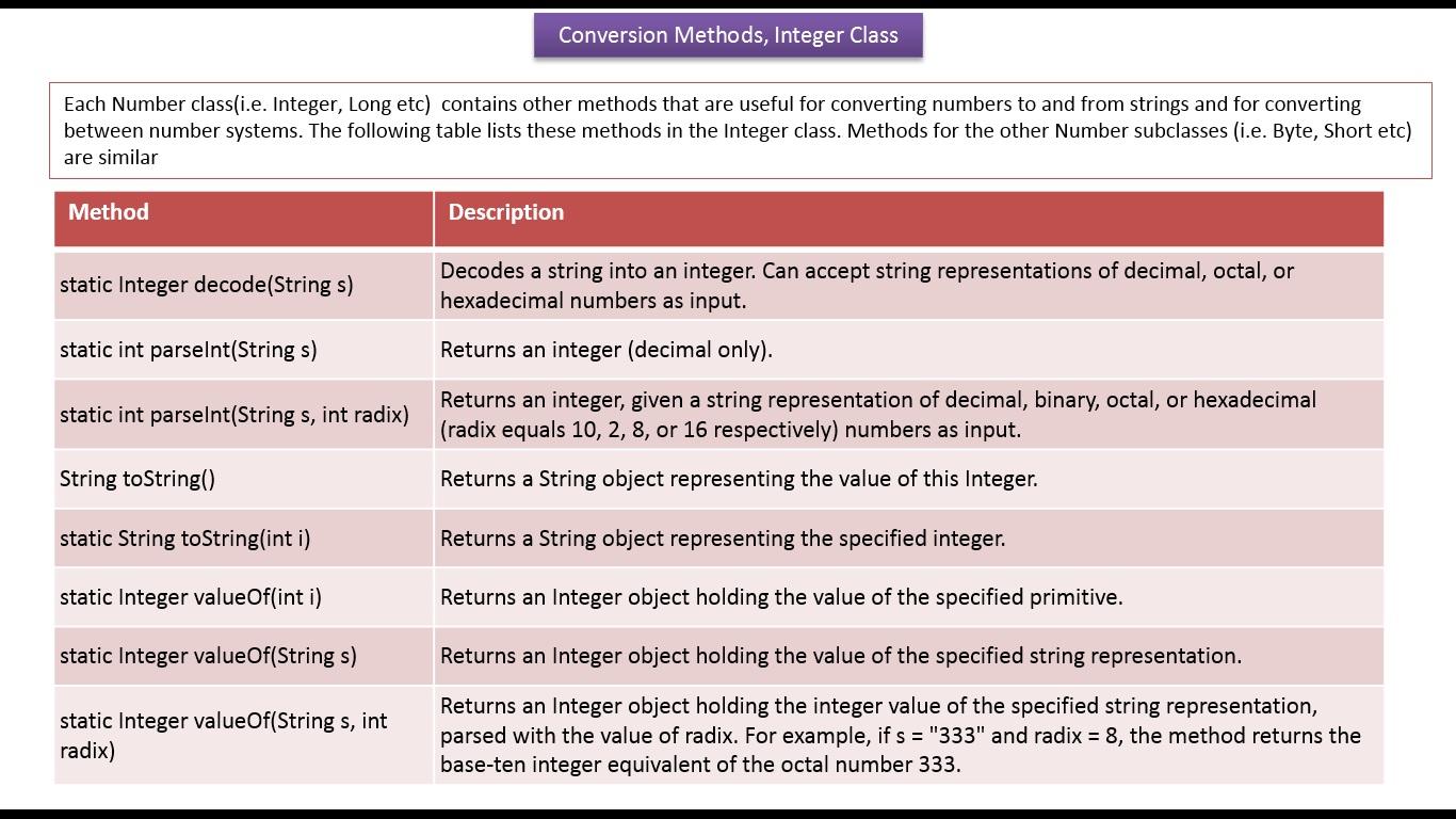 Java ee java tutorial java wrapper classconversion methods java tutorial java wrapper classconversion methods baditri Gallery