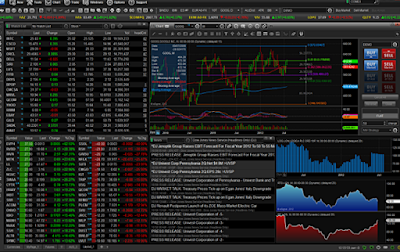 Best Stock Trading Software