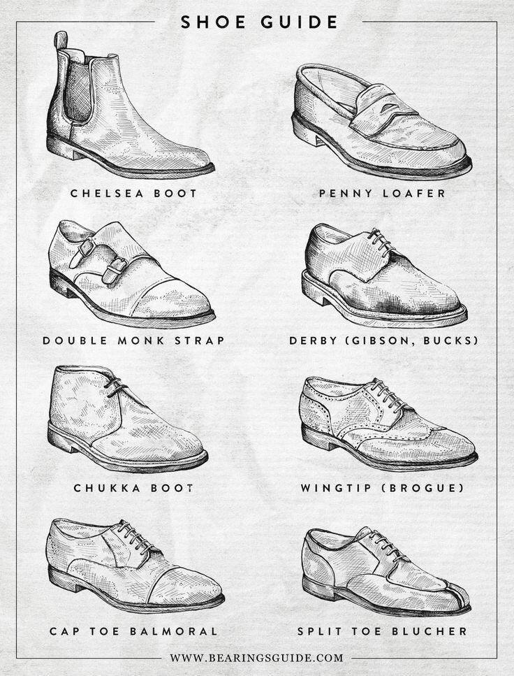 Retro Rack: All About Oxfords: Men's Shoe Style Explained