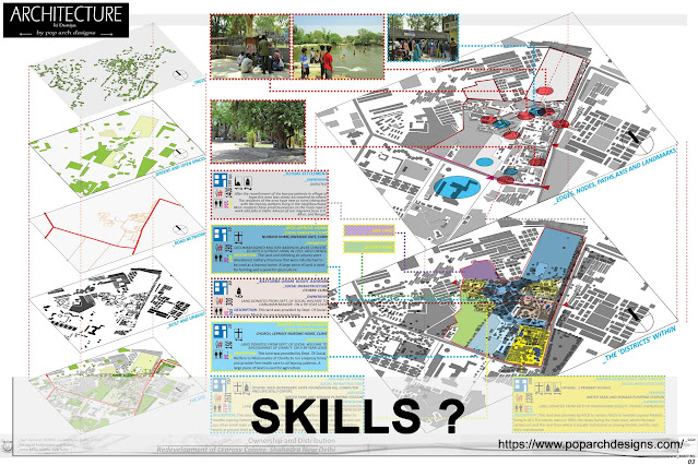 architecture thesis topic skills