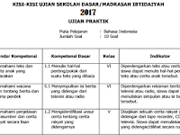 Download Kisi-kisi Ujian Praktek SD/MI 2017