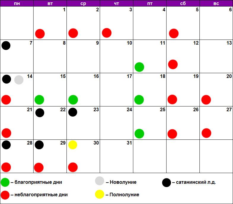 Лунный календарь маникюра и педикюра декабрь 2020