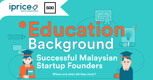 Here is what most e-commerce startup founders in Malaysia studied before becoming successful