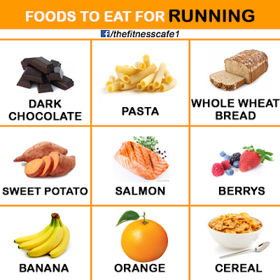 Food-For-Running