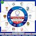 As fabricantes esportivas do Campeonato Pernambucano 2020