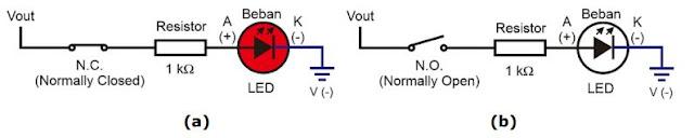 Pemasangan beban pada kondisi aktif High Sensor Kapasitif jenis N.C.