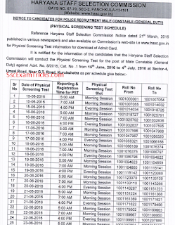 Haryana HSSC Police constable GD Result