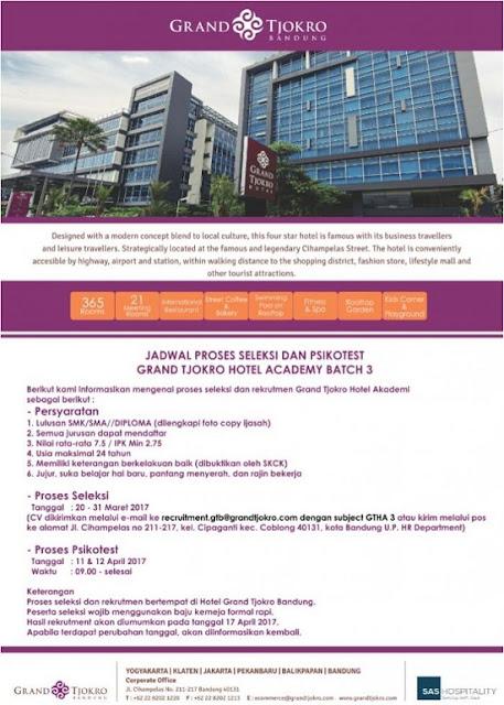 Loker Hotel Jakarta