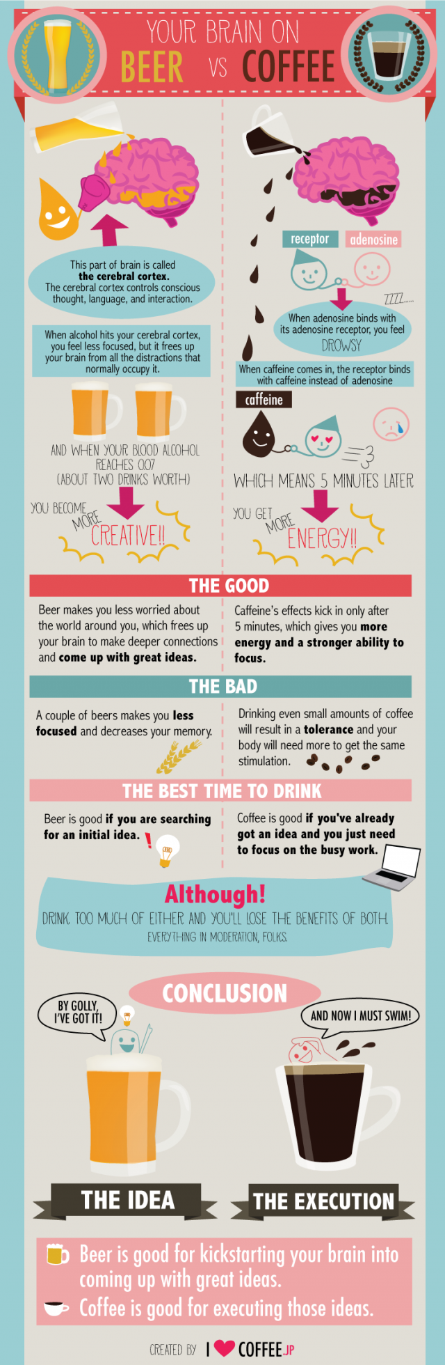 Your Brain On Beer vs Coffee #infographc