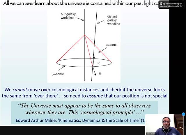 The Cosmological Principle and limits of special relativity (Source: Subir Sarkar, Golden Webinar)