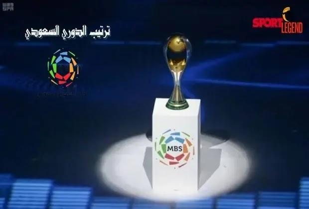 ترتيب الدوري السعودي قبل مباراة الاهلي والرائد