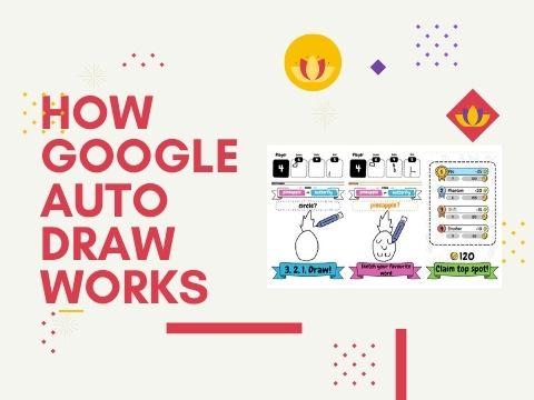 Google Drawing Tool Online