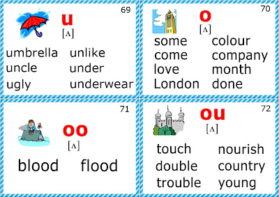 English phonics flashcards short u sound