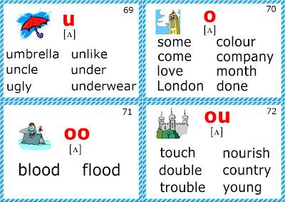 English phonics flashcards brusque u sound