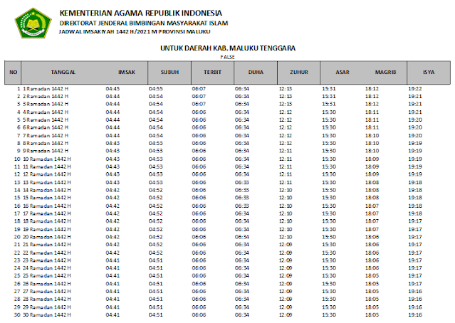 Jadwal Imsakiyah Ramadhan 1442 H Kabupaten Maluku Tenggara, Provinsi Maluku