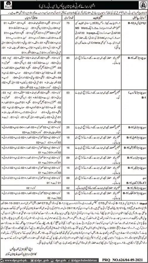 Counter Terrorism Department CTD Balochistan Police Jobs 2021