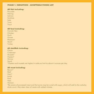 atkins induction foods list