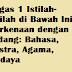 Tugas 1 Istilah-istilah di Bawah Ini Berkenaan dengan Bidang: Bahasa, Sastra, Agama, Budaya