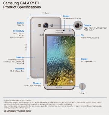 Kelebihan dan Kekurangan HP Samsung Galaxy E7, Spesifikasi HP Samsung Galaxy E7, Harga HP Samsung Galaxy E7