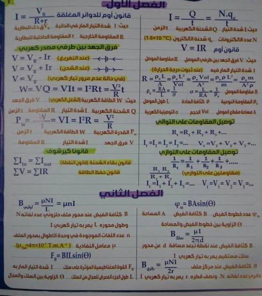 ملخص بسيط - قوانين الفيزياء للصف الثالث الثانوي في 10 ورقات - صفحة 2 1