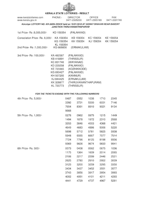 Kerala Lottery Official Result Karunya KR-380 dated 19.01.2019 Part-1