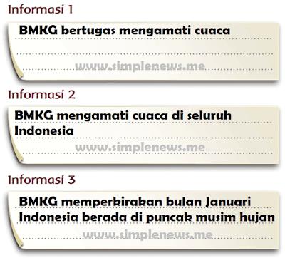 informasi 123 BMKG tentang Prakiraan dan Perubahan Cuaca www.simplenews.me