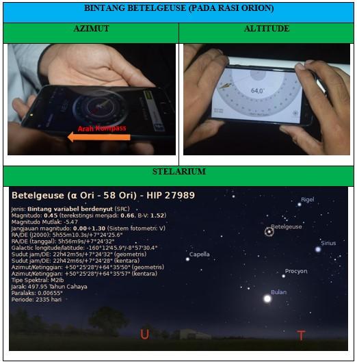 Gambar Hasil Pengamatan Bintang Betelgeuse menggunakan teropong dan stellarium