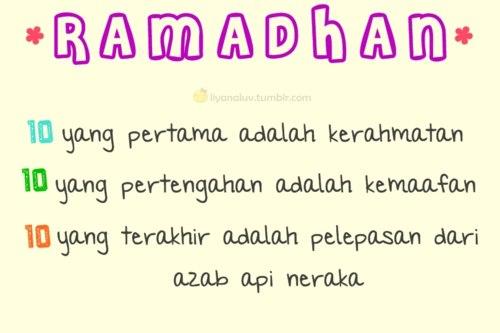 Image result for Tiga Fasa Ramadhan