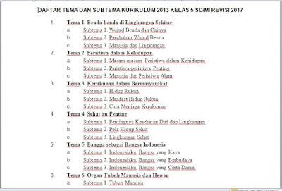 Daftar Tema dan Sub Tema Kurikulum 2013 Kelas 5 SD.MI Revisi 2017