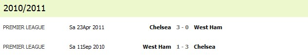 chelsea vs west ham 2010/2011