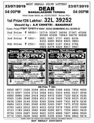 Dhankesari Lottery 4pm Today Result