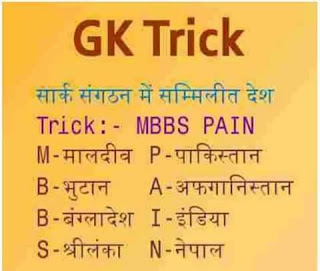 GK-Trick-4-General-Knowledge