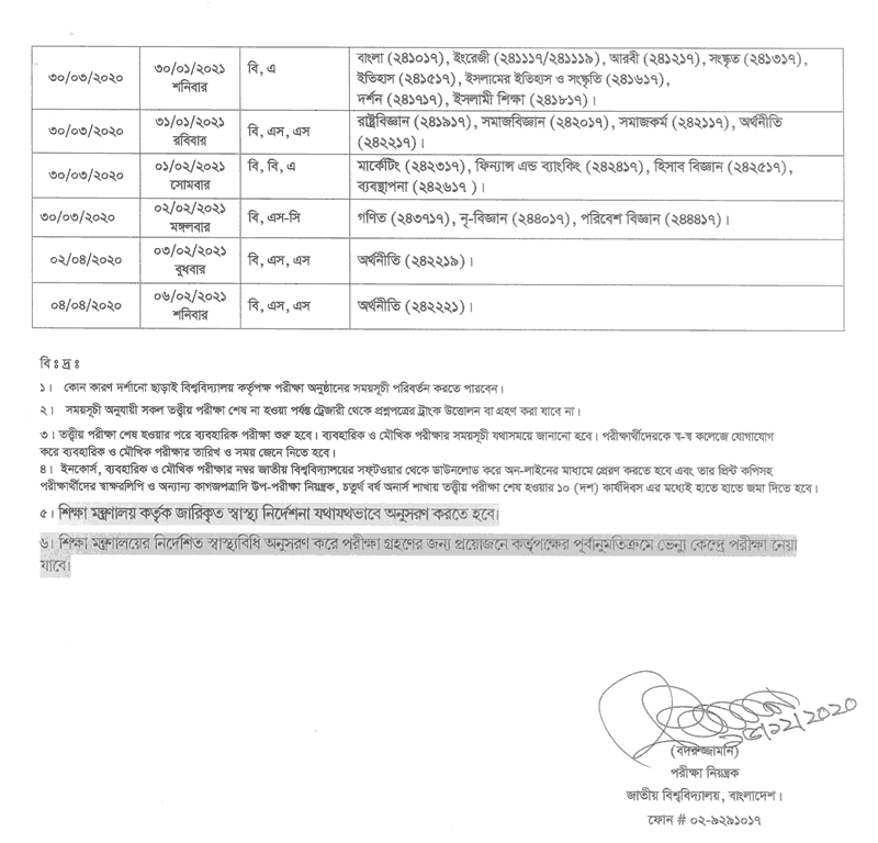 Honours 4th year changed routine 2020 Part 2
