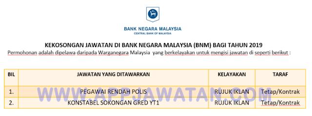 Bank Negara Malaysia (BNM)