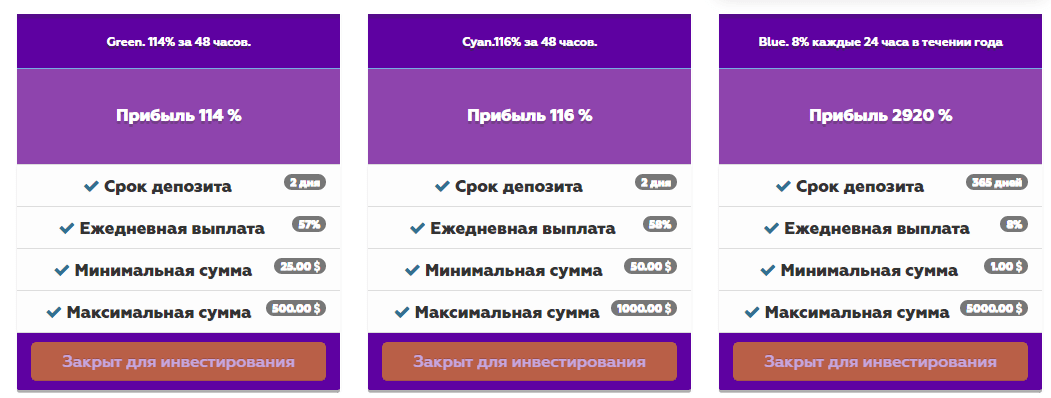 Инвестиционные планы Betting King Club 2