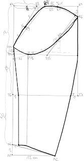 lekcja konstrukcji rękawa długiego