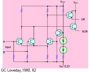 Gambar 5.5: Contoh Rangkaian ECL