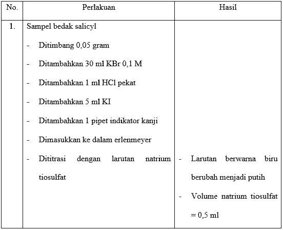 LAPORAN BROMATOMETRI