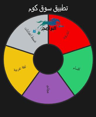 program souq