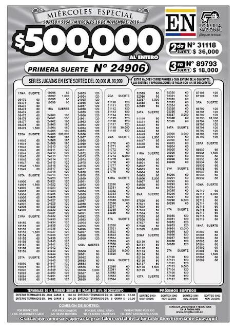 resultados loteria nacional ultimo sorteo