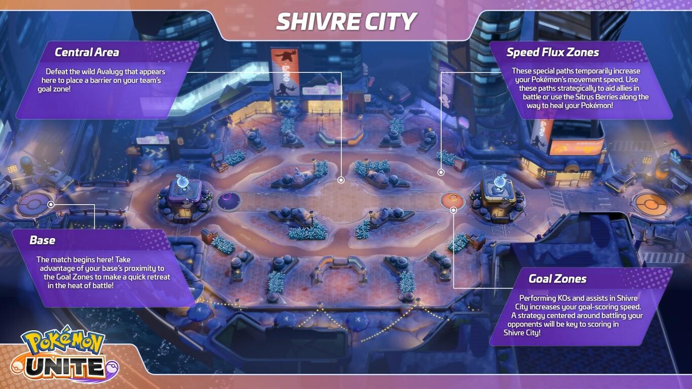 Shivre City (Quick Games)