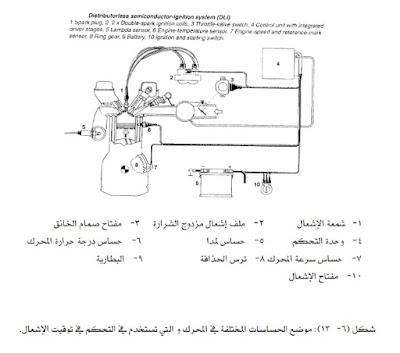 كتاب شامل ومهم عن نظام التحكم الإلكتروني في المحرك PDF