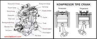 Jenis Kompresor AC Tipe Crank
