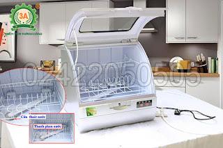 Giá máy rửa chén bát mini gia đình