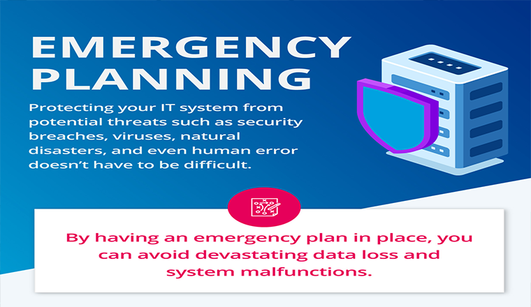 Preparing Your Business for an Emergency