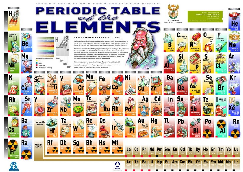 Materi sistem periodik unsur pada pelajaran kimia kelas x sma materi sistem periodik unsur pada pelajaran kimia kelas x sma ccuart Choice Image