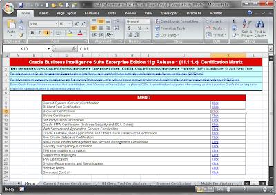 Abhinav's Tech Blog: Certification Matrix for 11 1 1 6 2BP1