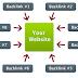 Apa Itu Backlink? Dan Apa Fungsinya Untuk Blog Kita?
