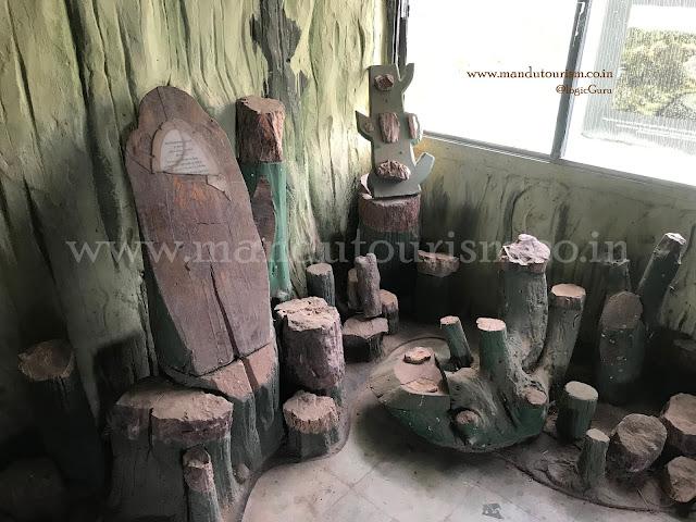 Information Ashmadha fossil museum Mandu