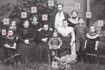 Franz Rammrath and his family before 1896. F = Franz Rammrath, J = Henriette Clara Hedwig von der Heÿden E = mother of Franz or Henriette?, C = governess? K = Egon Clemens Pius Rammrath (From Wilmersdorf by Udo Christoffel - Sutton Verlag, 1998 - p. 96) (from Google Books - hope link works)